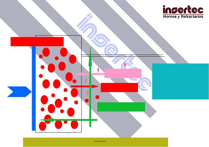 insertec_2