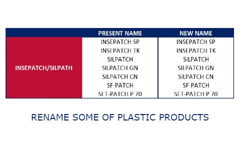 Rename some of plastics products