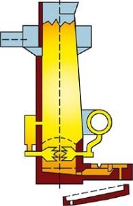cubilote-fundicion-hierro-dib